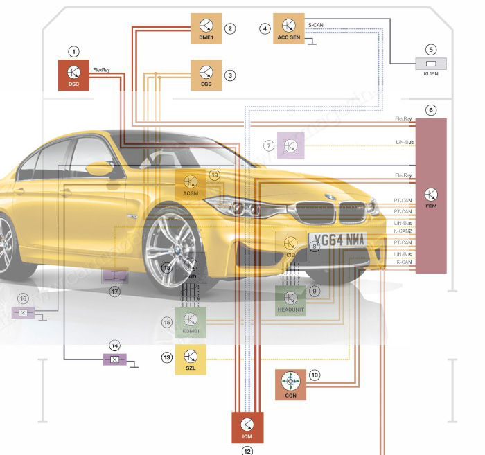 BMW Manuals - F30